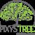 Site dynamique (cms) - Pixystree Bruxelles